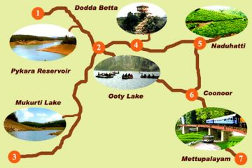 Ooty Tour Package 02 Night / 03 Days