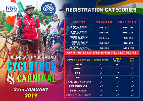 The Great Hyderabad Cyclothon