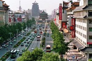 Places to visit in Xian in China