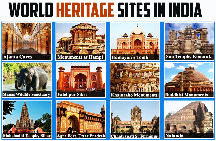 Explore Gujarat  Standard Packages