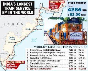 5 Longest Rail Routes in India