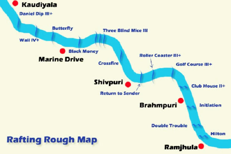 A Detailed Guide To River Rafting In Rishikesh