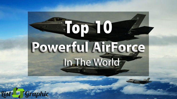 10 Highly Powerful Air Forces In The World 2019