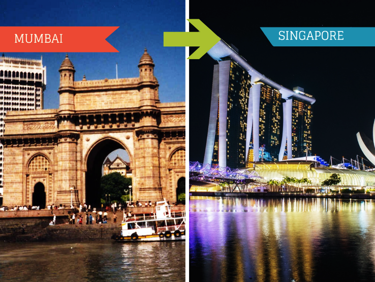 Top Travel Agent for Singapore from Mumbai