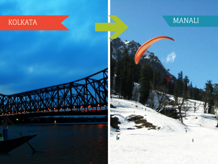 Top Travel Agent for Manali from Kolkata