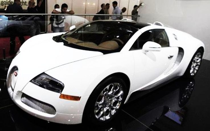 Most Expensive Cars In India Hello Travel Buzz - Show me the most expensive car