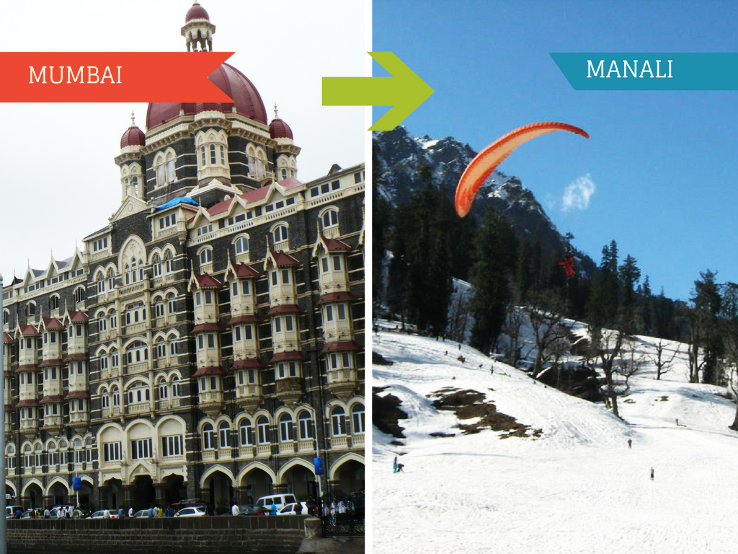 Top Travel Agent for Manali from Mumbai