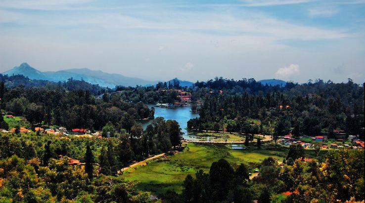 Amazing Cheap Places In India You Will Enjoy After Your Exams - Top 10 destinations around the world for homestays