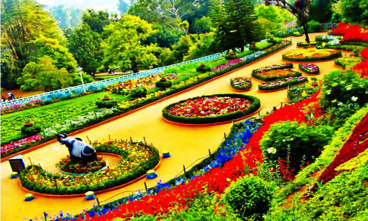 List of Botanical Gardens in India