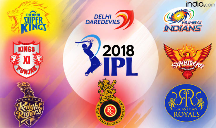 8 places to visit during the IPL season 2019