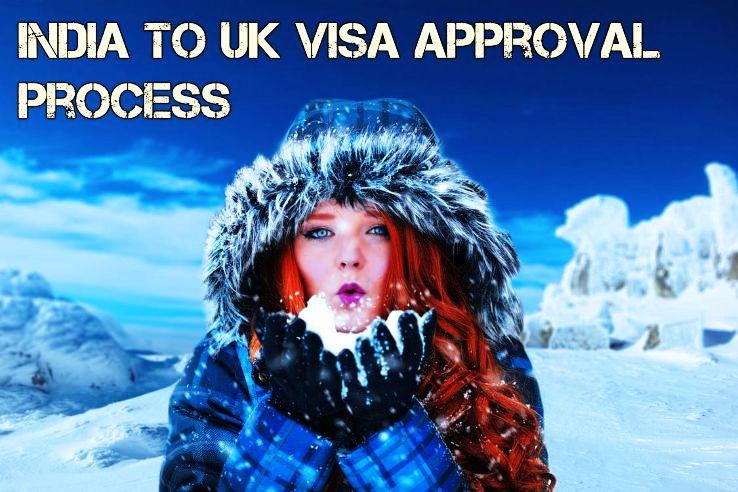 India to UK Visa Application Process