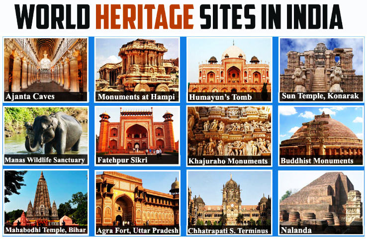 Unesco World Heritage Sites in India 2016